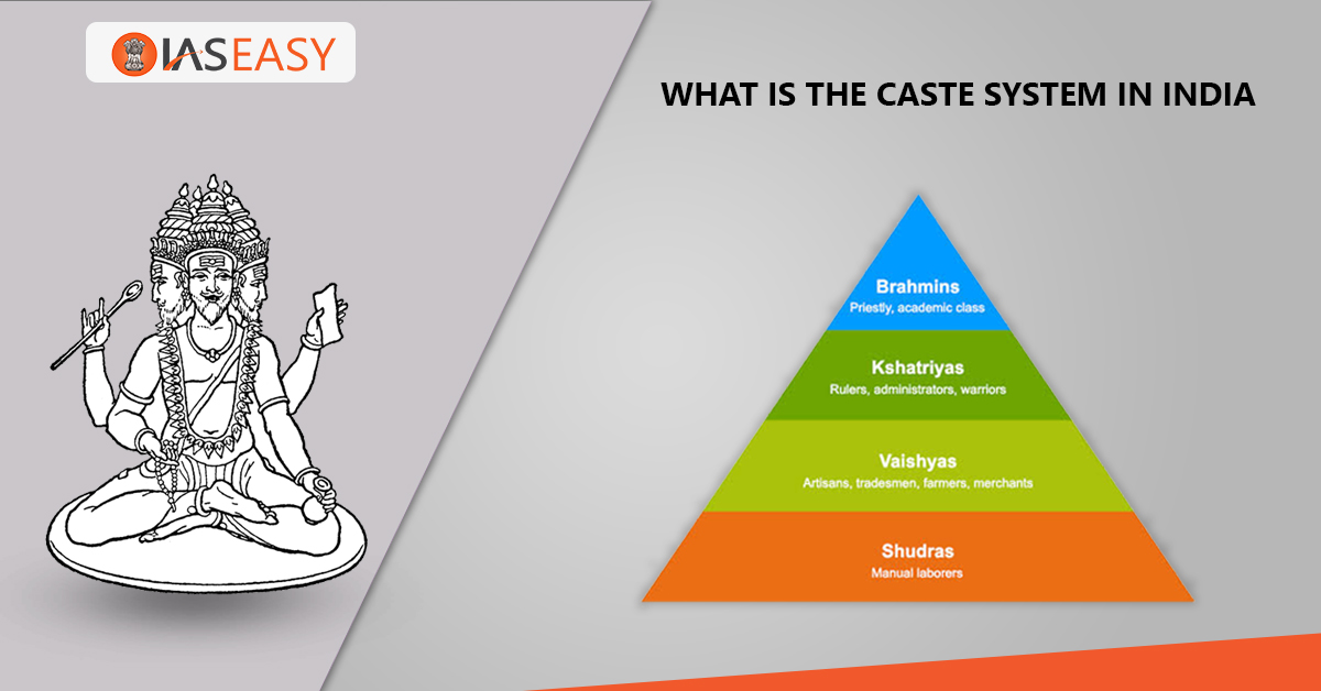 Caste System Meaning