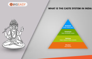 Caste System Meaning, Features, Causes, Effects and Solutions