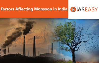 What is Monsoon and Major Factors Affecting Monsoon in India